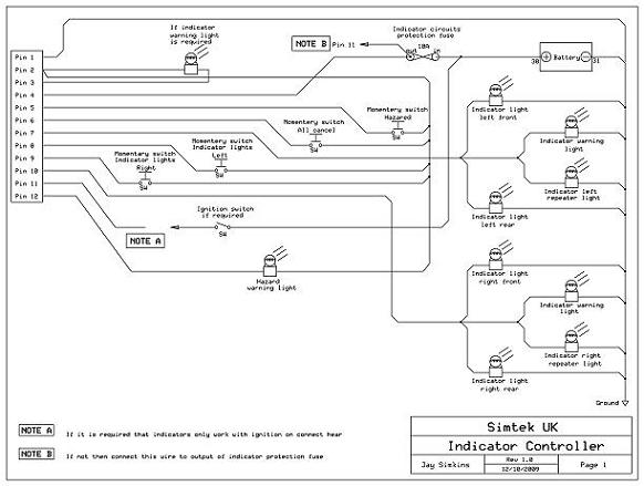 Indicator controller Diagram