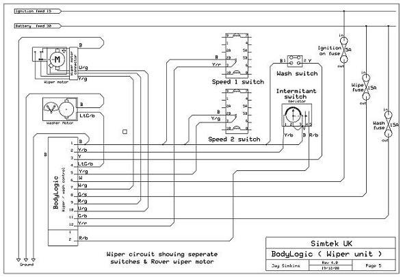 BodyLogic Wiper Controller Complex System